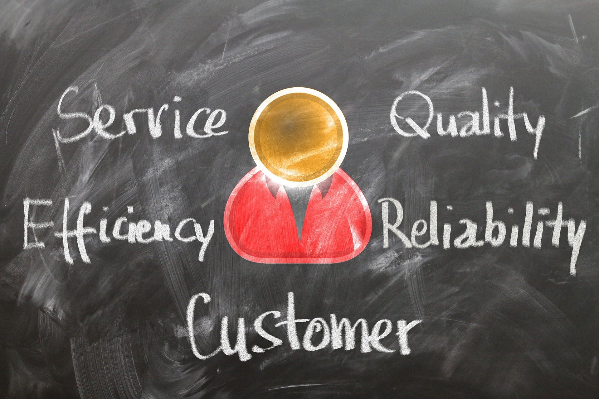 Customer expectations - Manet Mobile Solutions